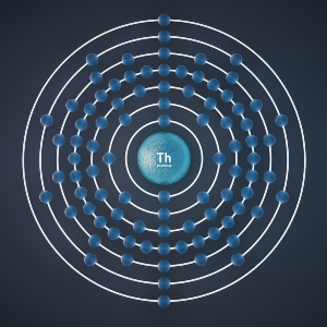 Was ist Thorium - Definition