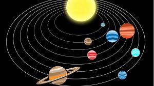 Wie lange dauert es, um von der Erde aus jeden Planeten im Sonnensystem zu erreichen?