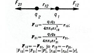 definition von coulomb 300x169 - Coulomb - Was ist das? Eine Definition