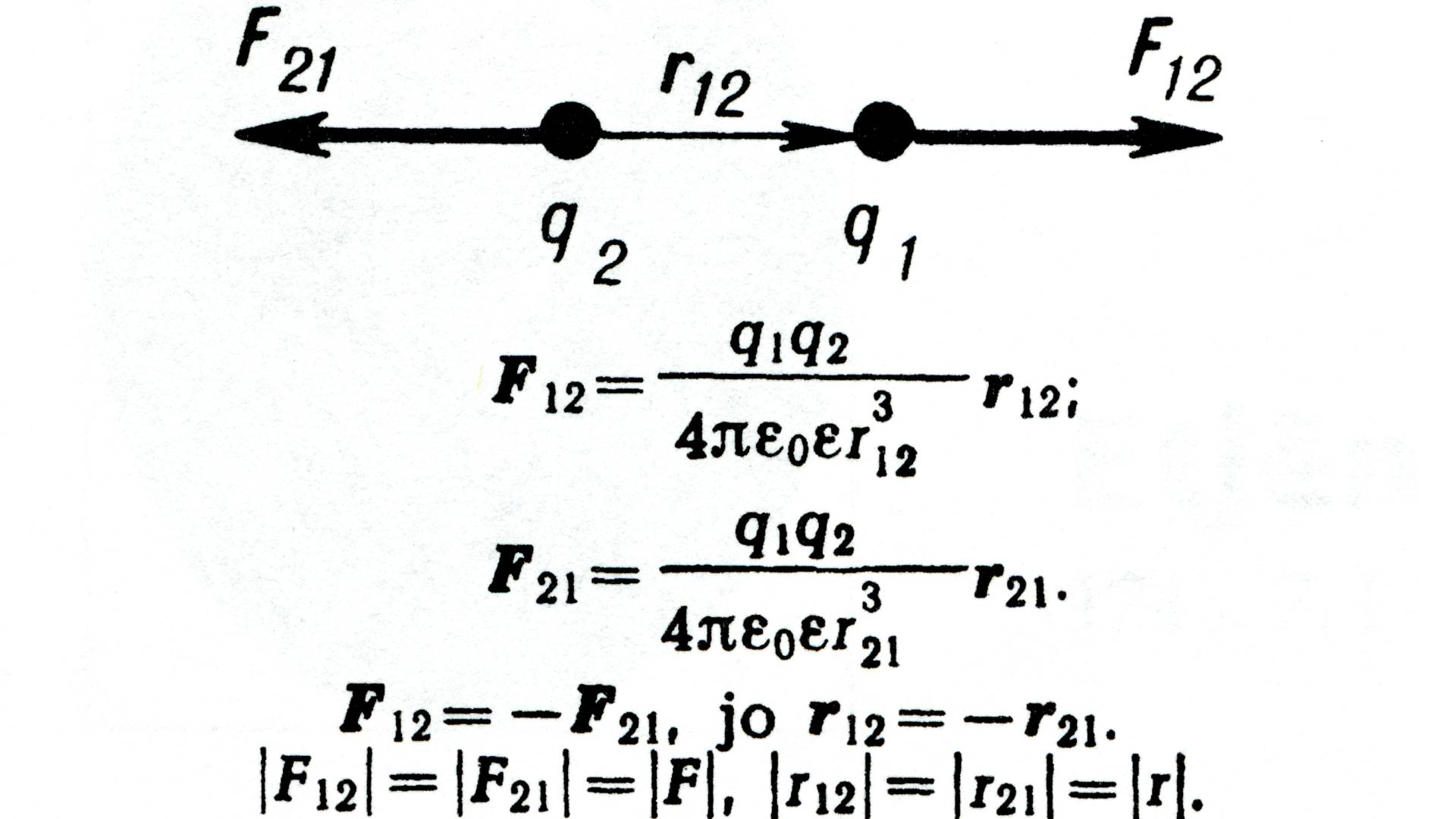 Coulomb - Was ist das? Eine Definition