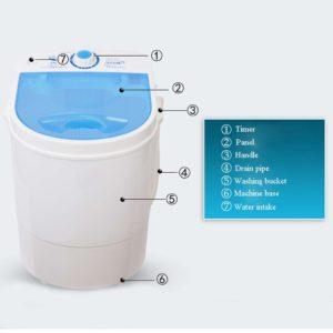 Comment fonctionne un lave linge séchant?