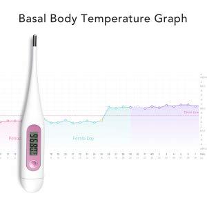 En quoi les alternatives du thermomètre permet un bon choix?