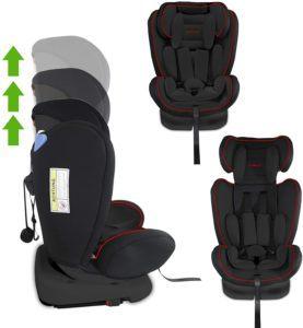Comment fonctionne un siège-autoconcrètement ?