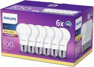 Comment faire l'évaluation d'une ampoule led ?
