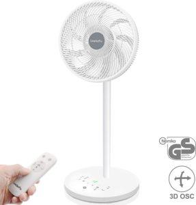 Comment fonctionne un ventilateur sur pied ?
