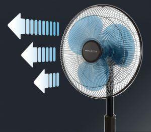 Quelles sont les alternatives au ventilateur sur pied ?