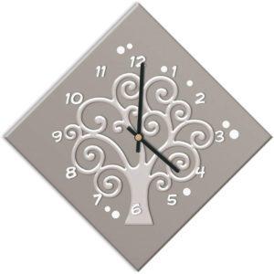 Qu'est-ce que l'horloge murale design ?