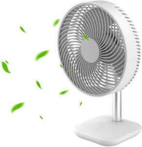 Aperçu du ventilateur de bureau Homealexa dans un comparatif