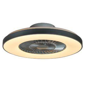 Les options disponibles d'un ventilateur de bureau dans un comparatif