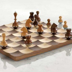 Comment fonctionne un jeu d'échecs exactement ?