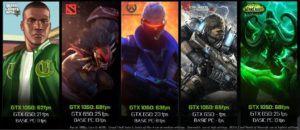 Évaluation de PC Gamer Multimédia Unité Centrale Dell 7020 MT