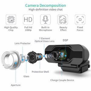 le bon choix du webcam pour la vidéoconférence