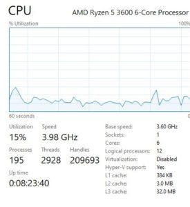 Évaluation de Processeur AMD Ryzen 5 3600