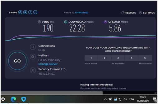 Fonctionnement d'Express VPN Vietnam