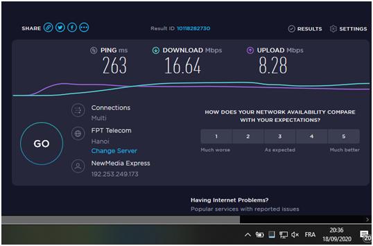 Fonctionnement Express VPN Vietnam