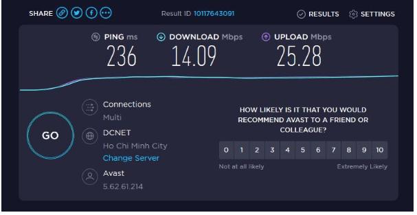 Tout sur le VPN HMA