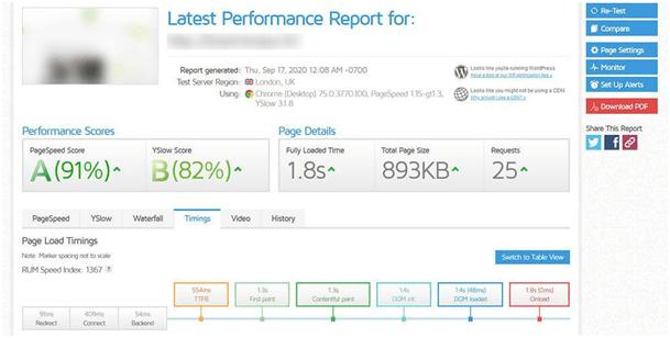 Comment tester la performance LWS à Londres ?